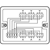 899-681/105-000 DISTRIBUTION Three-phase